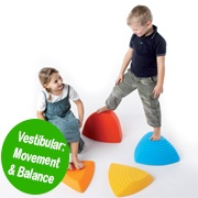 Vestibular: Movement & Balance