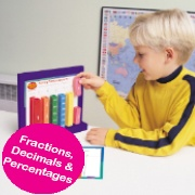 Fractions, Decimals & Percentages