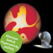Attention Deficit Hyperactivity (ADHD)