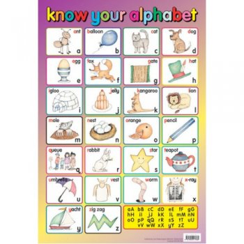 Know Your Alphabet Poster