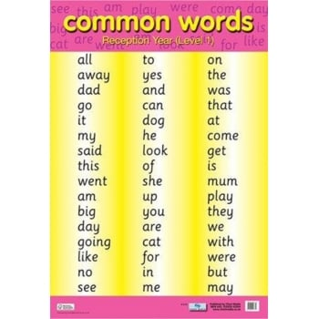 Common words Level 1 Poster