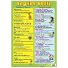 English Skills Poster