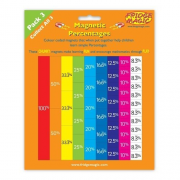 Magnetic Percentages- Learn Early Numeracy