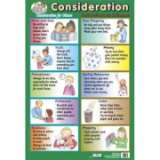 Consideration for others Poster