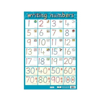 Writing Numbers Poster