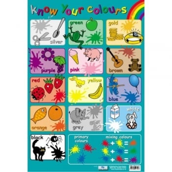 Know your Colours Poster