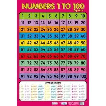 Numbers 1-100 Poster