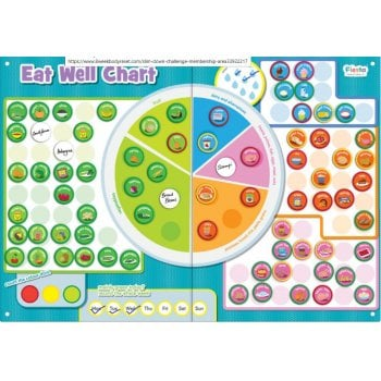 Magnetic Eat Well Chart - Encourages Healthy Eating