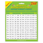 Magnetic Multiplication Tables - Pack 3 Times Tables