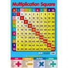 Multiplication Square Poster