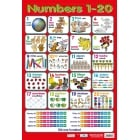 Numbers 1-20 Poster