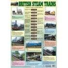 British Steam Trains Poster