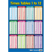 Times Tables 1-12 Poster - Educational Childrens Maths Chart A3
