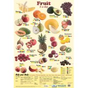 5 a Day Fruit Poster