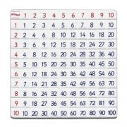 Flexitable Multiplication & Division Grid